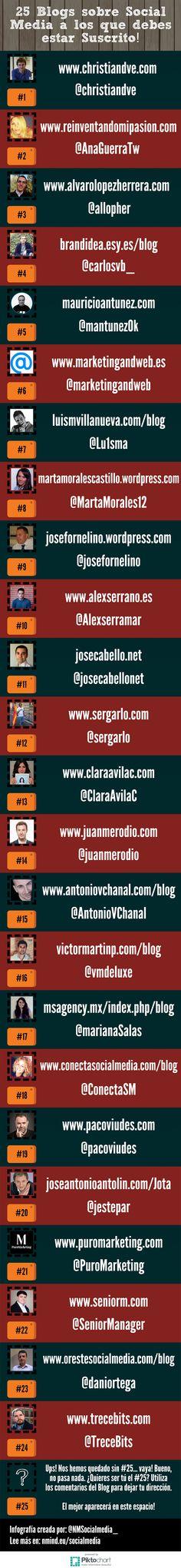 25 blogs sobre social media a los que debes estar suscrito. Infografía en español. #CommunityManager
