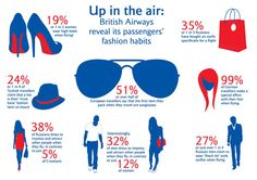 British-Airways-Fashion-survey-1.jpg (520×367)