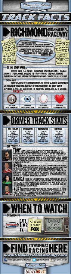 TRACK FACTS: Stewart-Haas Racing, our drivers and Richmond International Raceway