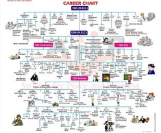 Best career options after 12th commerce with maths