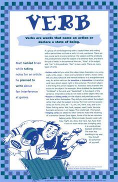 Verb - English #Grammar #literacy