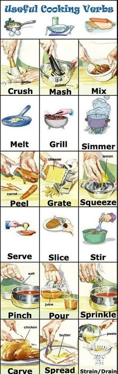 Useful pics for Cooking Verbs in English. Just need to translate in german – [Infographic] - English for Pleasure English Verbs, English Writing, English Study, English Class, English Vocabulary, English Grammar, Learn English, Food Vocabulary, Sentences In English