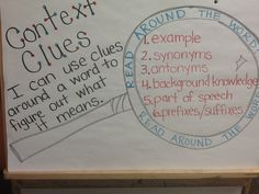 Context Clues anchor chart- Love the simplicity and relation to a magnifying glass!
