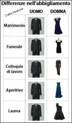 Differenze nell'abbigliamento tra uomo e donna!