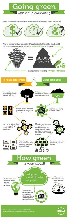 Going Green with Cloud Computing - Infographic http://www.greenerideal.com/business/0527-going-green-with-cloud-computing/