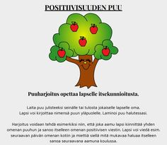 Puuharjoitus tukee lapsen itsekunnioituksen kehitystä. Kids Education, Social Skills, Self Esteem, Psychology, Kindergarten, Preschool, Mindfulness, Classroom, Positivity