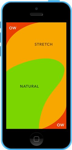 """Love this """"thumb zone"""" for mobile interaction from Facebook Paper's gestural hell - Scott Hurff"""