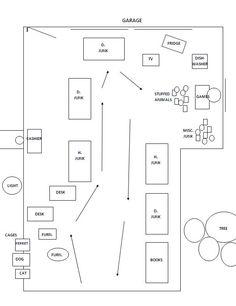 layout of garage sale