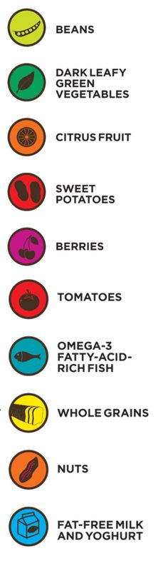 """Here's a list of 10 """"superfoods"""" to help you manage diabetes. #health #womenshealth"""