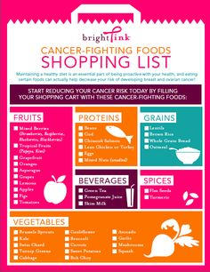 #BrightPink Cancer Fighting Foods Shopping List http://www.brightpink.org/awareness-to-action/tools-to-be-proactive/
