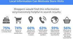 how-digital-connects-shoppers-to-local-stores_articles_02