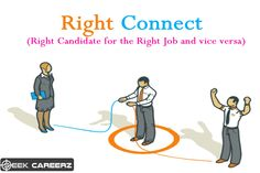 RIGHT CONNECT!  One of our ‪#‎Services‬- Contact us to know more. ‪#‎jobs‬ ‪#‎recruitment‬ ‪#‎resume‬