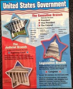 An analysis of the judicial branch of the united states government