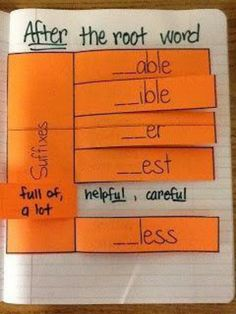Suffix Flip Book (could use for prefixes too)