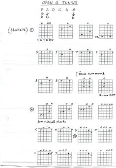 Guitar in open G tuning - songs with chord chart