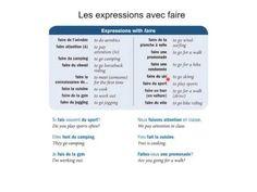 Le verbe faire . Les expressions avec faire - YouTube