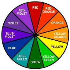 Quilting for beginners should start with selecting the right fabric. Learn the color wheel and fabric scale. Buy or make your own pre-cut fabric. Quilting For Beginners, Quilting Tips, Quilting Tutorials, Sewing For Beginners, Mosaic Crafts, Mosaic Projects, Mosaic Ideas, Sewing Hacks, Sewing Projects