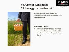 #3. Central Database: All the eggs in one basket