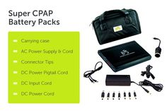 The Importance of CPAP Batteries and Why You Can't Leave Home Without One - Easy Breathe