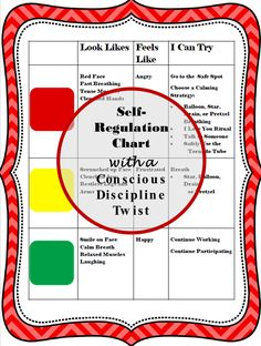 Self-Regulation Chart with Conscious Discipline Strategies