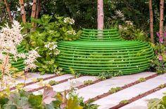 Designing Garden Inspiring goodly Garden Design Planning Your Garden Rhs Gardening Best