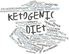 Get the Answer to This and Other Tricky Questions Today, this diet is much more commonly associated with weight loss. Before you start your journey, you should make yourself familiar with what ketosis is. Ketosis is a metabolic state in which there's a high concentration of ketones in the blood. This happens when fat provides […]