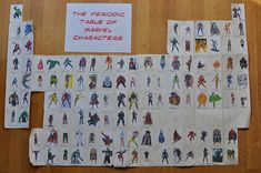 Periodic table of marvel characters: thoughts on a long-term project