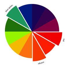 10 Best Split Complementary Color Scheme images   Split ...
