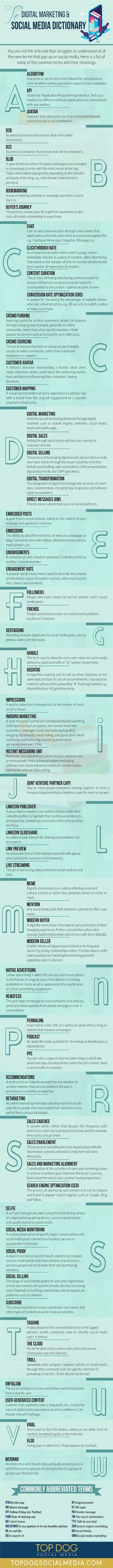 The A-Z Digital Marketing & Social Media Dictionary