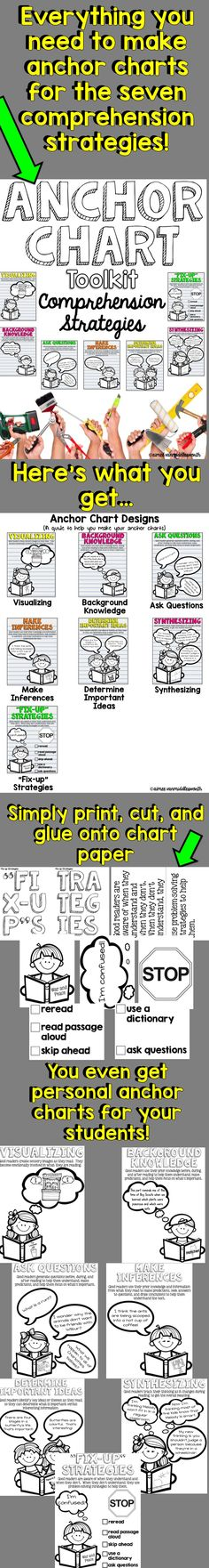 Need help making anchor charts for comprehension strategies?