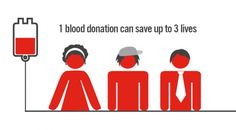 Help save lives at First City! On Sunday, March 5th from 10:00am - 3:00pm, we will be holding our 2nd Annual Blood Drive with the American Red Cross at our 4 Flagg Road store in Gonic! Did you know a person is in need of blood every 2 seconds in the United States? Help save a life by safely donating blood at First City this March. Walk-ins are welcome or you can simply make an appointment by contacting Becky at our Gonic store. Every pint matters! #redcross #blooddrive #rochesternh