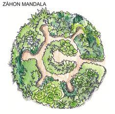 Záhony a mikroklima | Zahrada pro radost
