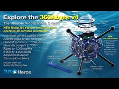 360Abyss v4 Underwater Virtual Reality 360 Video Dive Housing - YouTube