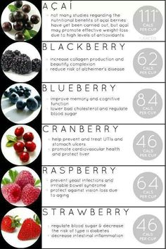 I love berries & they are so good for you! More reasons to eat berries whenever possible.