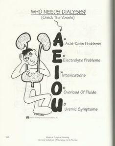 Cartoons from nursing school dialysis Nursing School Notes, Nursing Schools, Nursing Information, Medical Surgical Nursing, Lpn Nursing, Rn School, Nursing Mnemonics, Nursing Tips, Nurse Practitioner