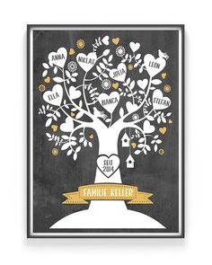 Familien Stammbaum Poster, mit der Möglichkeit selber online eigene Texte einzufügen wie z.B Namen, Eigenschaften oder Daten. Farblich nach eigenen Wünschen gestalten. Viel Spass, probiere es aus. Versandkostenfreie Lieferung Text Poster, Poster Print, Baby Poster, Family Poster, Prints, Cards, Design, Shopping, Home Decor