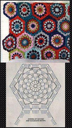 Best 9 Kaleidoscope afghan with graph for the hexagonal motif – SkillOfKing. Crochet Mandala Pattern, Crochet Square Patterns, Crochet Circles, Crochet Blocks, Crochet Diagram, Crochet Stitches Patterns, Crochet Chart, Crochet Squares, Crochet Doilies