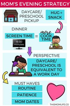 Working Mom evening routine. Tips to handle the after school pickup, dinner and bedtime. For preschoolers and toddlers.