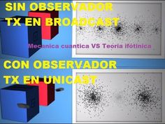 DUALIDAD ONDA-CORPUSCULO vs BROADCAST-UNICAST - http://www.misterioyconspiracion.com/dualidad-onda-corpusculo-vs-broadcast-unicast/