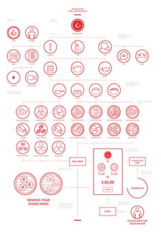 Designed using the Ubuntu font, the red pictograms were inspired by Chinese culture and emulate traditional Chinese seals