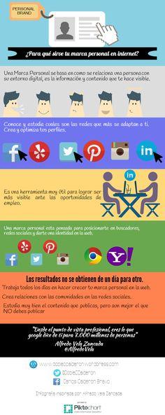 Para qué sirve tu Marca Personal en Internet #infografia #infographic #marketing  Ideas Desarrollo Personal para www.masymejor.com
