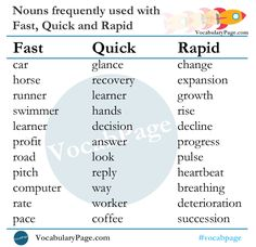 Nouns frequently used with Fast, Quick and Rapid  www.vocabularypage.com