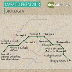 Tudo que você precisa saber de Biologia para mandar muito no ENEM! Clique na imagem para acessar os conteúdos em vídeo.