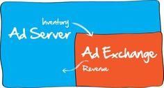 Blog - Catalyst Web Trendz Ads, Marketing, Blog, Movies, Films, Blogging, Cinema, Movie, Film