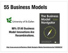 the business model navigator - Google Search