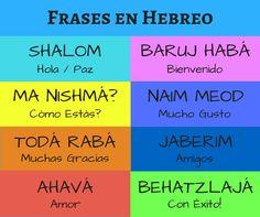 Israel en Español (@IsraelinSpanish) | Twitter