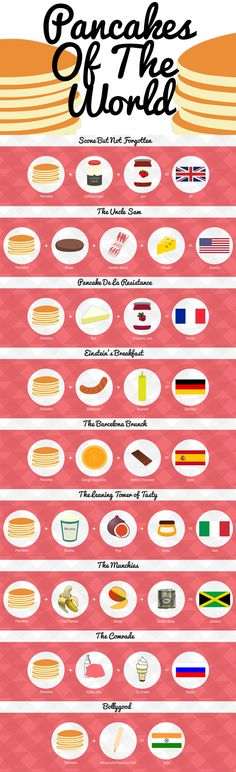 This is a basic infographic, which shows a variety of different pancakes created for Pancake Day.