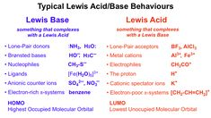 Lewis acids and bases.