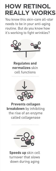 Skincare | How Retinol Really Works? ........ Retinol is a form of Vitamin A that is converted to retinoic acid in the skin. It works to repair photo-damaged skin, acne, and other sluggish skin conditions. It helps to normalized cell turnover, increase collagen deposition and bind moisture in the skin. It inhibits melanogenesis to promote a clear complexion and an even skin tone. Amazing skincare ingredient! #Retinol #Skin
