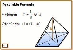 Die 13 Besten Bilder Von Mathe Mathematics School Und Equation